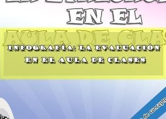 INFOGRAFÍA: LA EVALUACIÓN EN EL AULA DE CLASES | Educacion, ecologia y TIC | Scoop.it