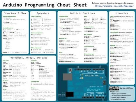 Arduino cheat sheet   Raspberry Pi   Scoop it