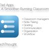 iPad Learning Apps