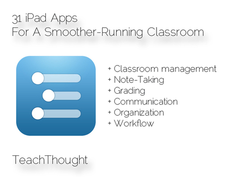 31 iPad Apps For A Smoother-Running Classroom | TeachThought | EPICT Italia Review | Scoop.it