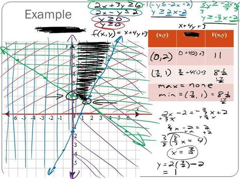 Worksheet 18 homework piecewise functions answ worksheet 18 homework piecewise functions answers ibookread Download