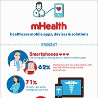 mHealth Infographics by [x]cube LABS | Arena poslovnih rešitev in ArenaLab | Scoop.it