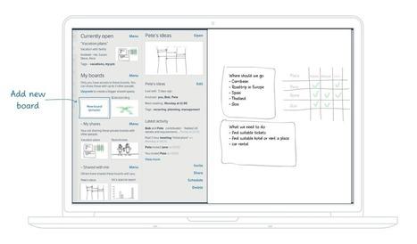 Deekit. Tableau blanc collaboratif en ligne - Les Outils Collaboratifs | veille numérique et pédagogique | Scoop.it