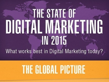 The State of Digital Marketing in 2015 [INFOGRAPHIC] | Alchemy of Business, Life & Technology | Scoop.it