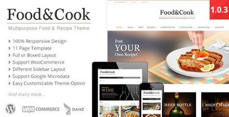 50+ Best WordPress eCommerce Themes | Social Media Collaboration | Scoop.it