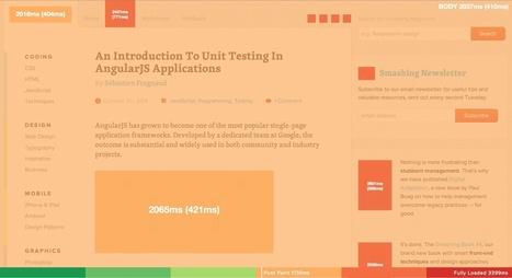 zeman/perfmap | Optimisation des performances web | Scoop.it