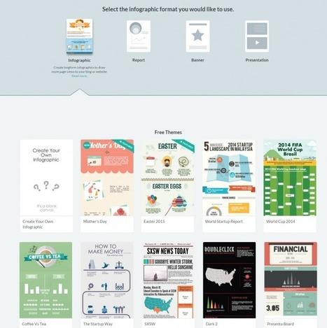 10 outils indispensables de Community Manager pour créer des visuels percutants | Institut Pellerin - Formation | Outils et pratiques du web | Scoop.it