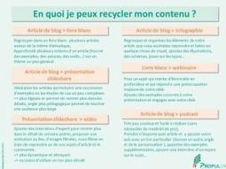 Des difficultés pour tenir le rythme dans votre production de contenu ? Pensez au recyclage !   Auto-entrepreunariat et web   Scoop.it
