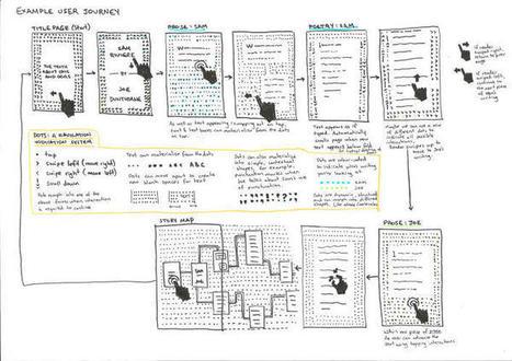 How Google Is Reimagining Books | No. | Scoop.it