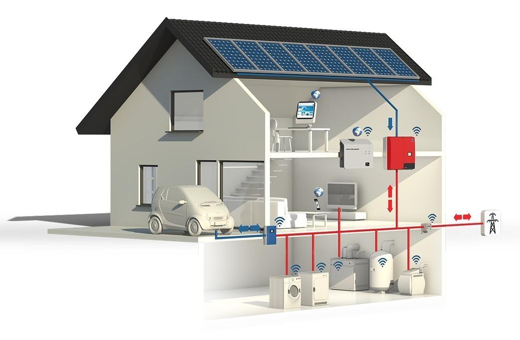 La casa del futuro ya est aqu - Condizionatore perde acqua dentro casa ...