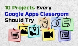 15 Google Classroom Features You Will Love | 2.0 Tech Tools for Education | Scoop.it