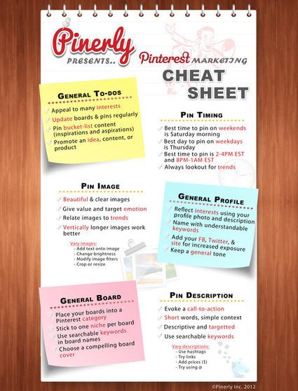 The Ultimate Pinterest Cheatsheet | omnia mea mecum fero | Scoop.it