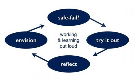 Learning quicker by failing safely | Aprendizagem de Adultos | Scoop.it