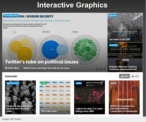 30 must-see infographic galleries from newspapers | Data Journalism - | Scoop.it