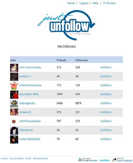 7 Best Free Twitter Tools to Unfollow Non-Followers   Social media kitbag   Scoop.it