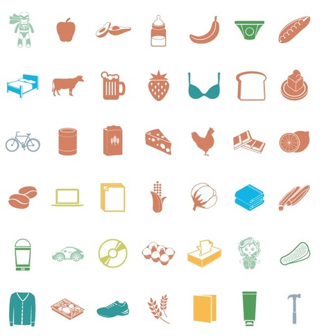 Very cool interactive guide to 2012 Product Categories created by The Sustainability Consortium | branding | Scoop.it