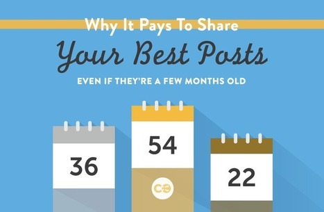 23 Ways To Get Even More Traffic From Your Best Blog Posts | AtDotCom Social media | Scoop.it