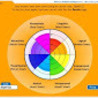 Elementary Education- Aspect 1