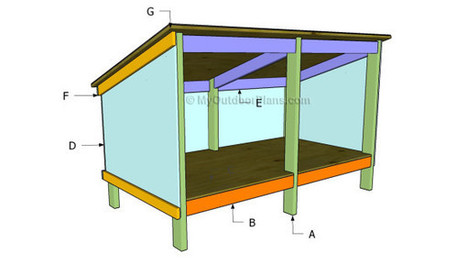 Beautiful Free Dog House Plans Pictures - Best image 3D home ...