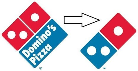 Q: Is Pizza About To Be Disrupted by Mobile? A: Yes | Marketing Revolution | Scoop.it