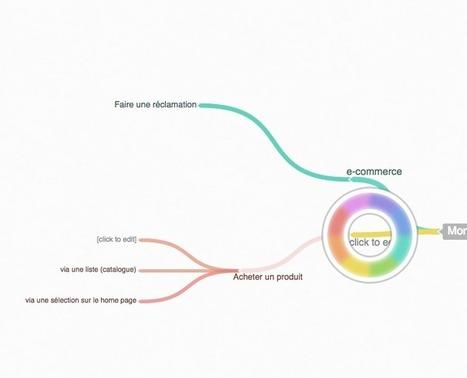 Organiser ses idées avec Coogle | veille numérique et pédagogique | Scoop.it