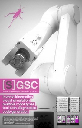 CURVLABS   BRIAN HARMS » [S]GSC   DigitAG& journal   Scoop.it