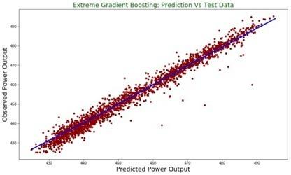 Business Analytics & Data Science | Scoop it