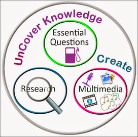 Using Essential Questions to Fuel Learning | Inquiry Learning in the Library | Scoop.it