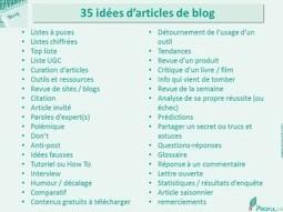 35 idées d'articles de blog contre la panne d'inspiration   Auto-entrepreunariat et web   Scoop.it