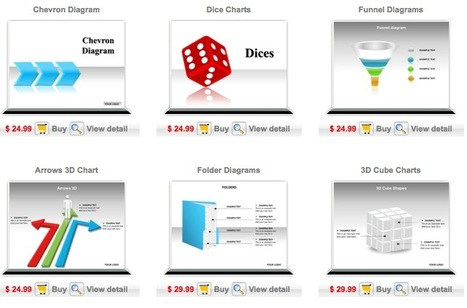 powerpoint templates in public relations social marketing insight