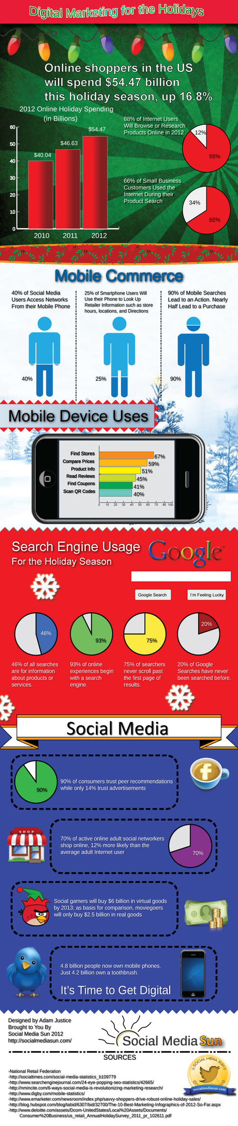 Holiday Spending and Digital Marketing 2012 [Infographic] | Social Media Sun | Best Infographics of all time | Scoop.it