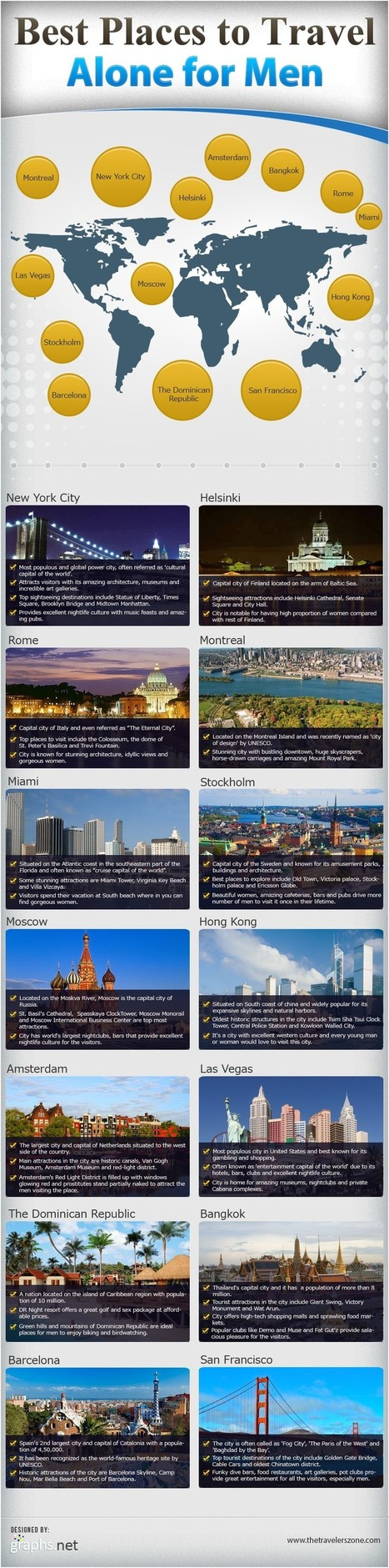 Top 14 Places to Travel for Men in the World | All Infographics | All Infographics | Scoop.it