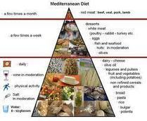 Mediterranean diet improves cognition « LaNCE | Lifestyle behaviours and cognition | Scoop.it