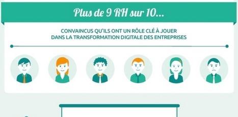9 RH sur 10 estiment avoir un rôle à jouer dans la digitalisation de leur entreprise | Zevillage | RH nouveaux paradigmes | Scoop.it