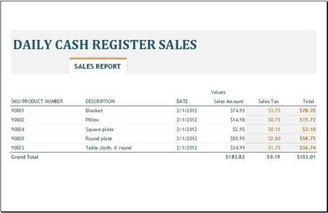 Daily Sales Record For Cafe In Excel Spreadshee
