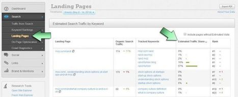 Help with (Not Provided): New Landing Pages Report in Moz Analytics | Digital Media Scoops, etc... | Scoop.it