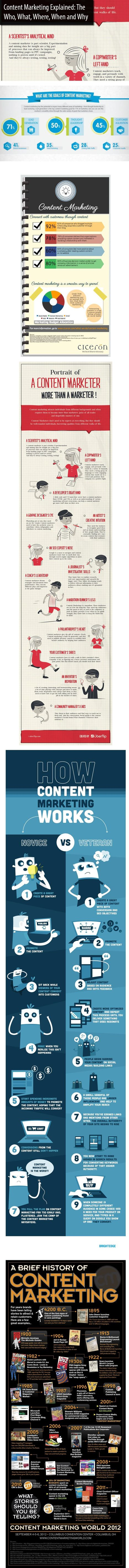 Do you know exactly, what content marketing is? | Advanced SEO | Social Media Tips | Scoop.it