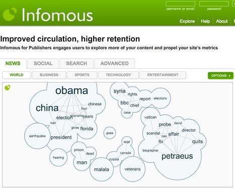 Infomous - a Different Kind of Word Cloud | IKT och iPad i undervisningen | Scoop.it