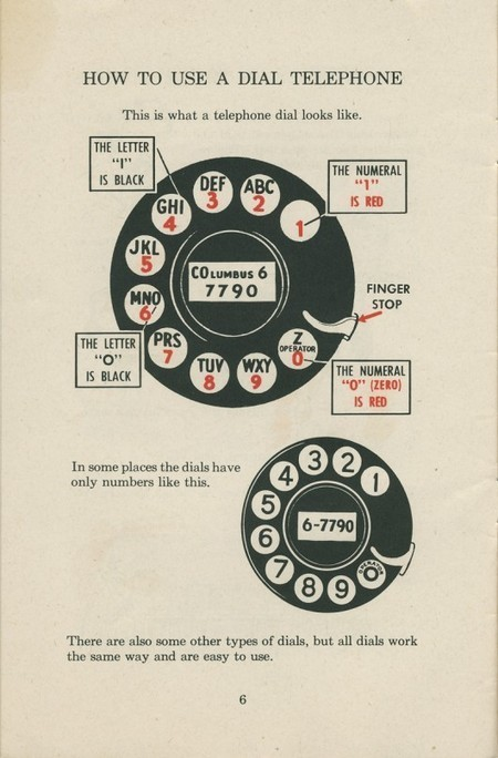 """How to use a dial telephone"" 