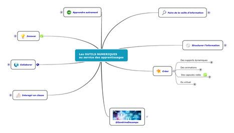 Les outils numériques au service des apprentissages   Vie numérique  à l'école - Académie Orléans-Tours   Scoop.it