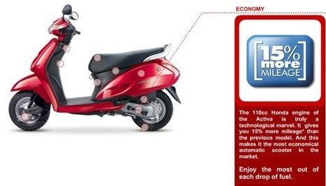 Magix photostory easy 10212 11 malivicalo honda activa owners manual book free download fandeluxe Image collections