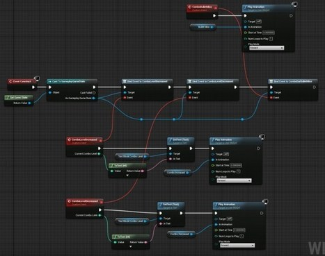 How to implement score and combo system ue4 how to implement score and combo system ue4 scoop malvernweather Image collections