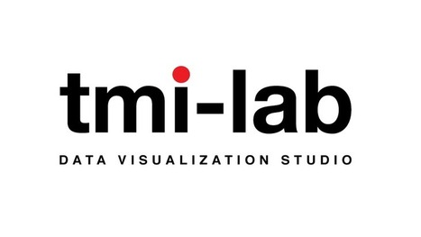 Infographics Design and Data Visualization Agency | Home | Visualisation | Scoop.it