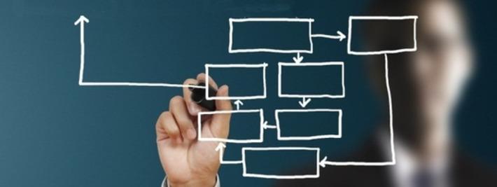 L'innovation se niche aussi dans l'organisation   Solutions locales   Scoop.it