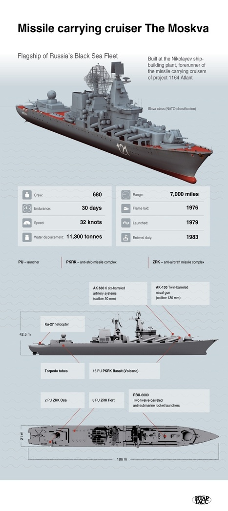 """The Moskva: Flagship of Russia's Black Sea Fleet 