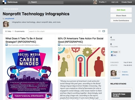 Pinterest or Delicious: Social Bookmarking Coming back as Digital Curation | TEFL & Ed Tech | Scoop.it