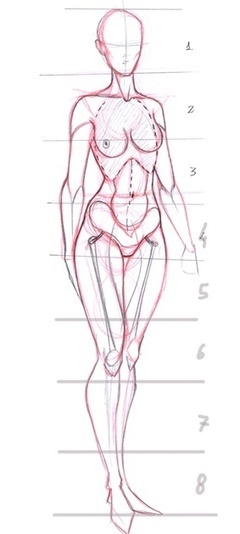 female drawing guide in drawing references and resources