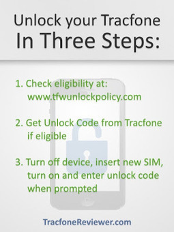 ticgalra - Tracfone activation code my account