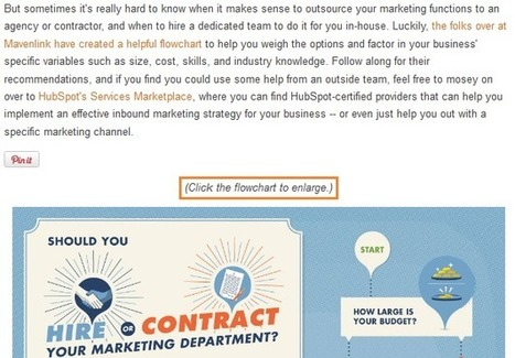 How Not to Steal People's Content on the Web | Beginners Internet Marketing | Scoop.it
