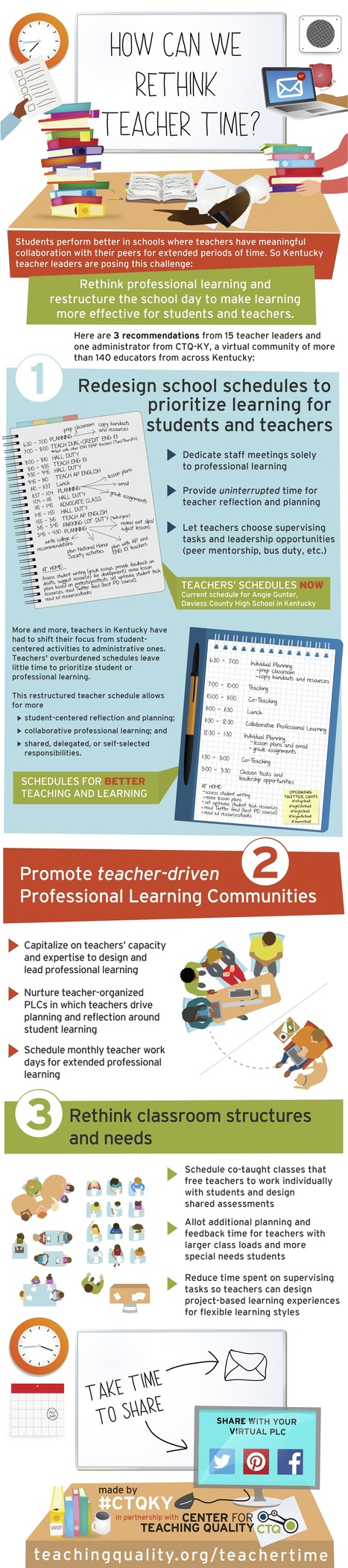 Rethinking Teacher Time Infographic | we-Learning | Scoop.it